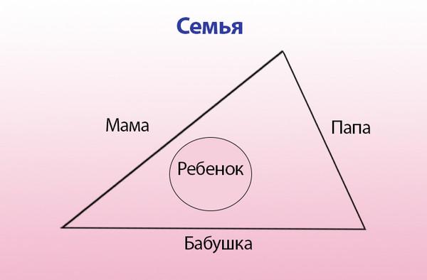 семейный треугольник 5